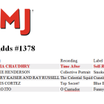 Naz at #1 on CMJ Top Jazz Adds Chart